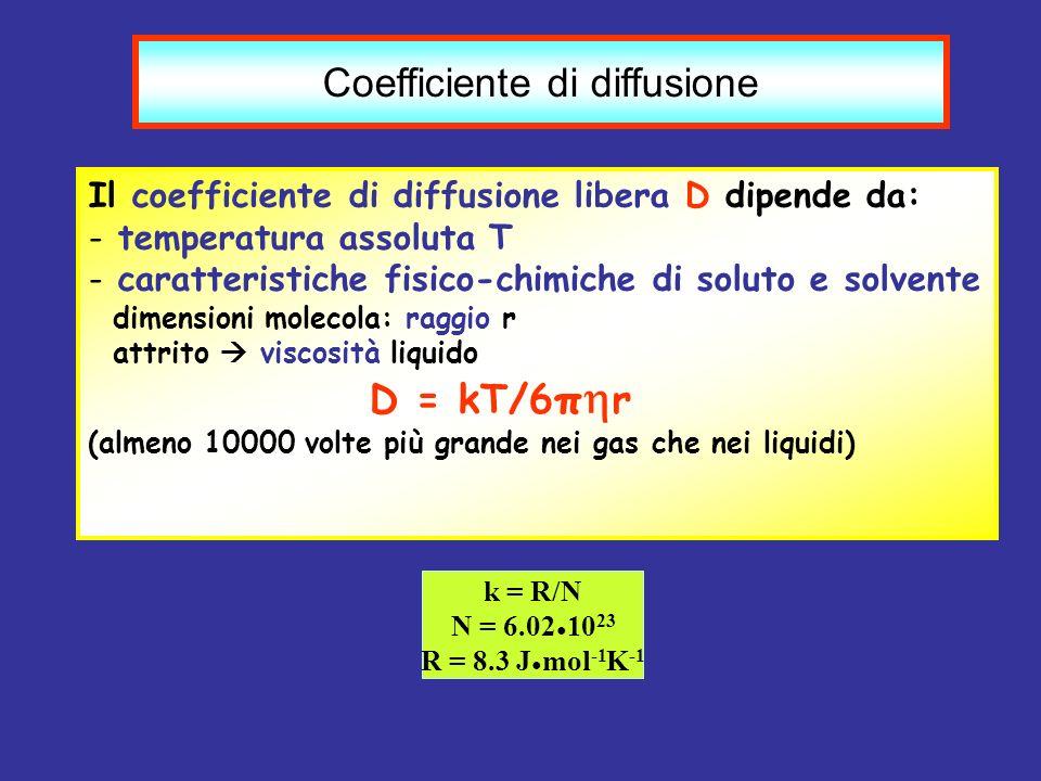 Coefficiente di diffusione