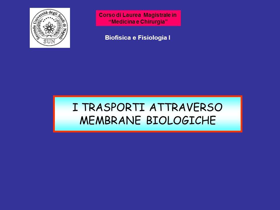 I TRASPORTI ATTRAVERSO MEMBRANE BIOLOGICHE