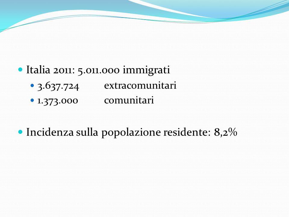Incidenza sulla popolazione residente: 8,2%