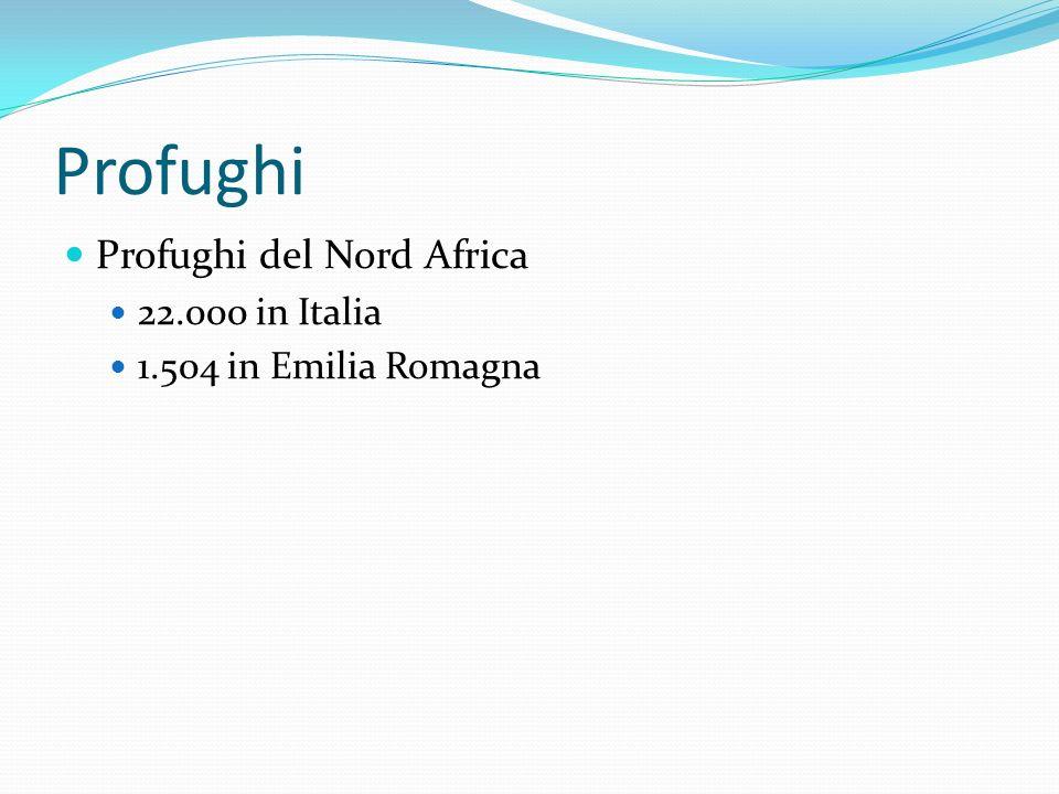 Profughi Profughi del Nord Africa 22.000 in Italia