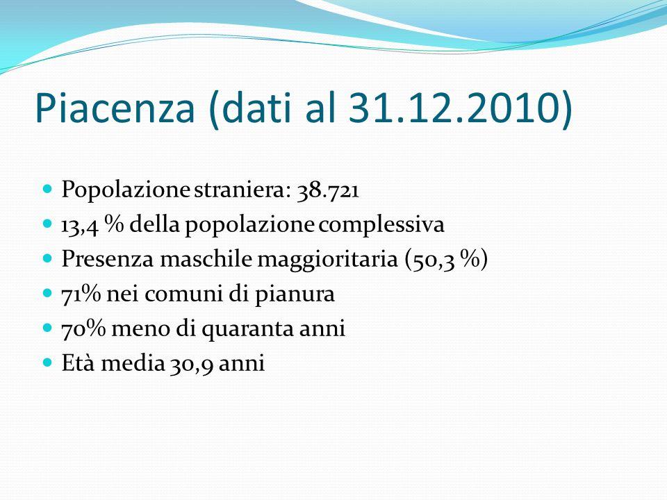 Piacenza (dati al 31.12.2010) Popolazione straniera: 38.721