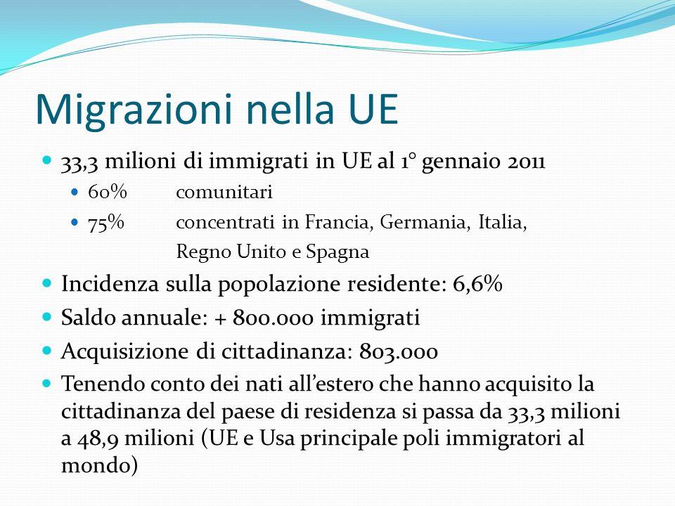 Migrazioni nella UE 33,3 milioni di immigrati in UE al 1° gennaio 2011