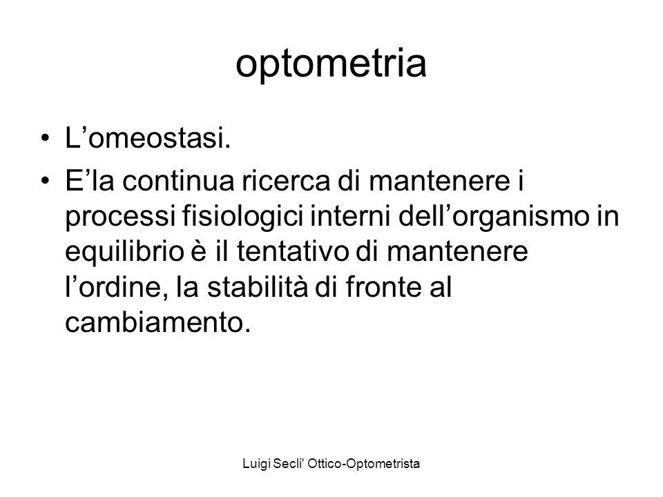 Luigi Secli Ottico-Optometrista