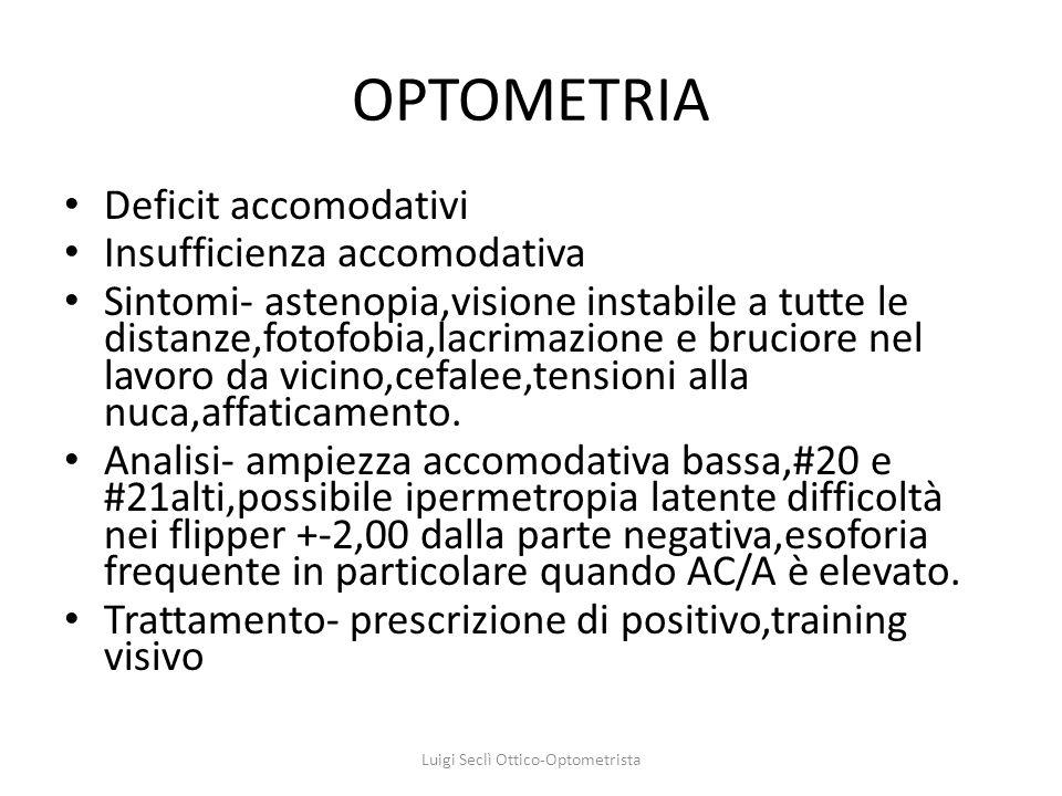 Optometria disfunzioni binoculari esame ppt scaricare for Bruciore alla schiena in alto