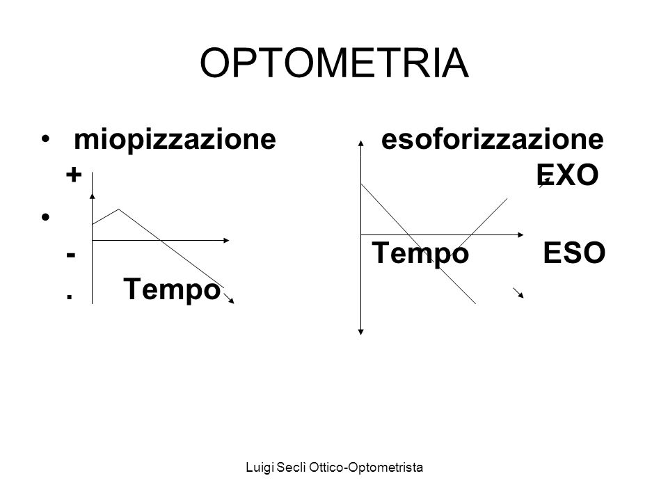 Luigi Seclì Ottico-Optometrista