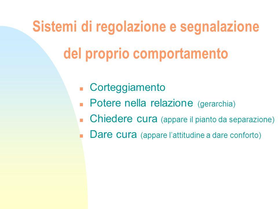 Sistemi di regolazione e segnalazione del proprio comportamento