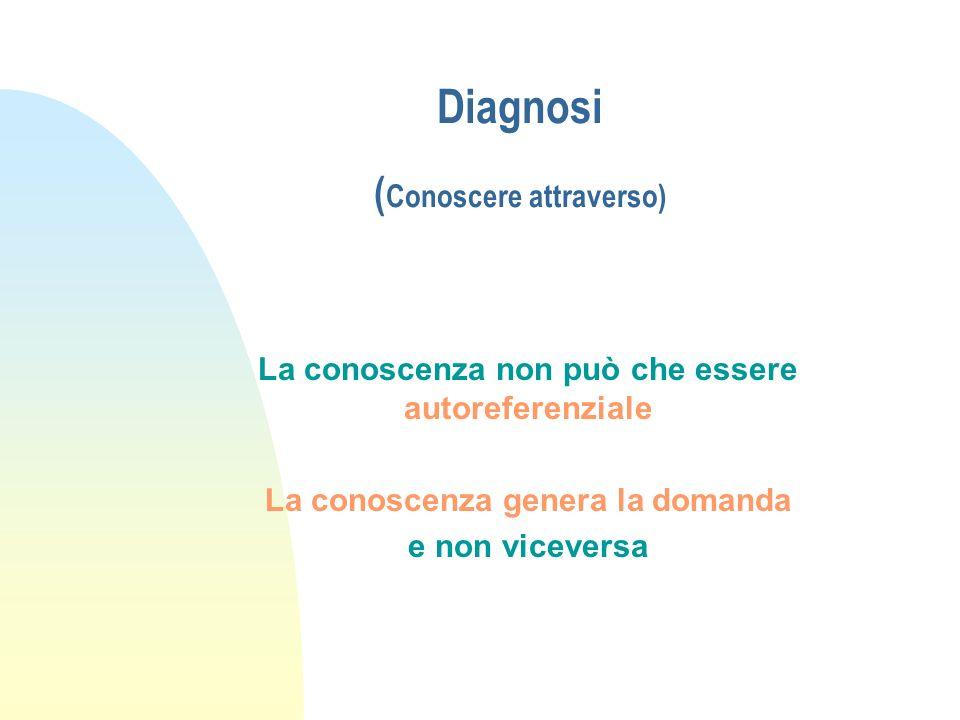 Diagnosi (Conoscere attraverso)