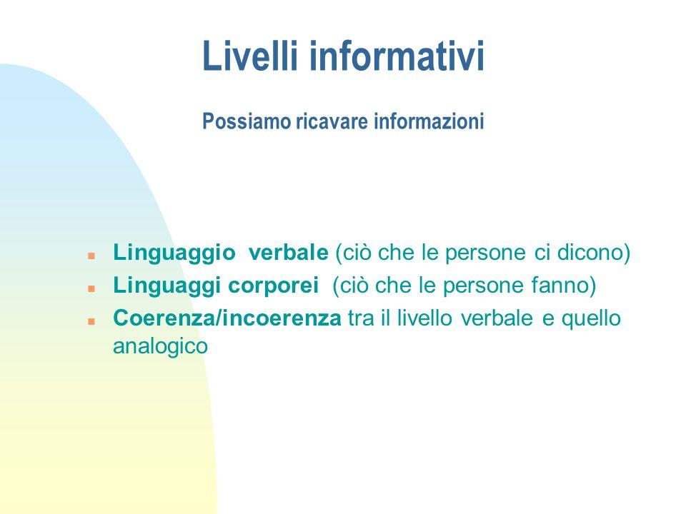 Livelli informativi Possiamo ricavare informazioni