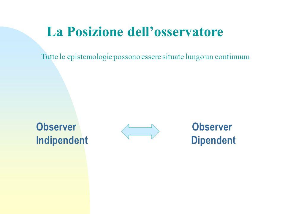 La Posizione dell'osservatore