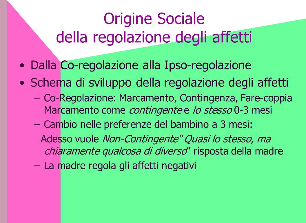 Origine Sociale della regolazione degli affetti