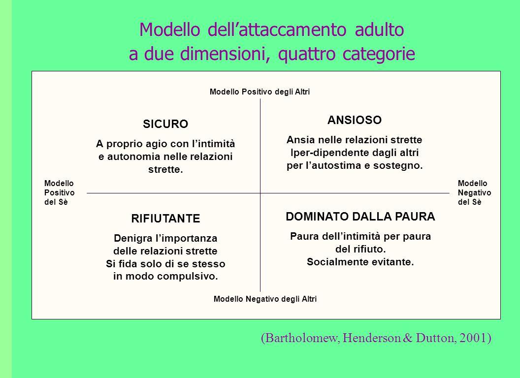 Modello dell'attaccamento adulto a due dimensioni, quattro categorie
