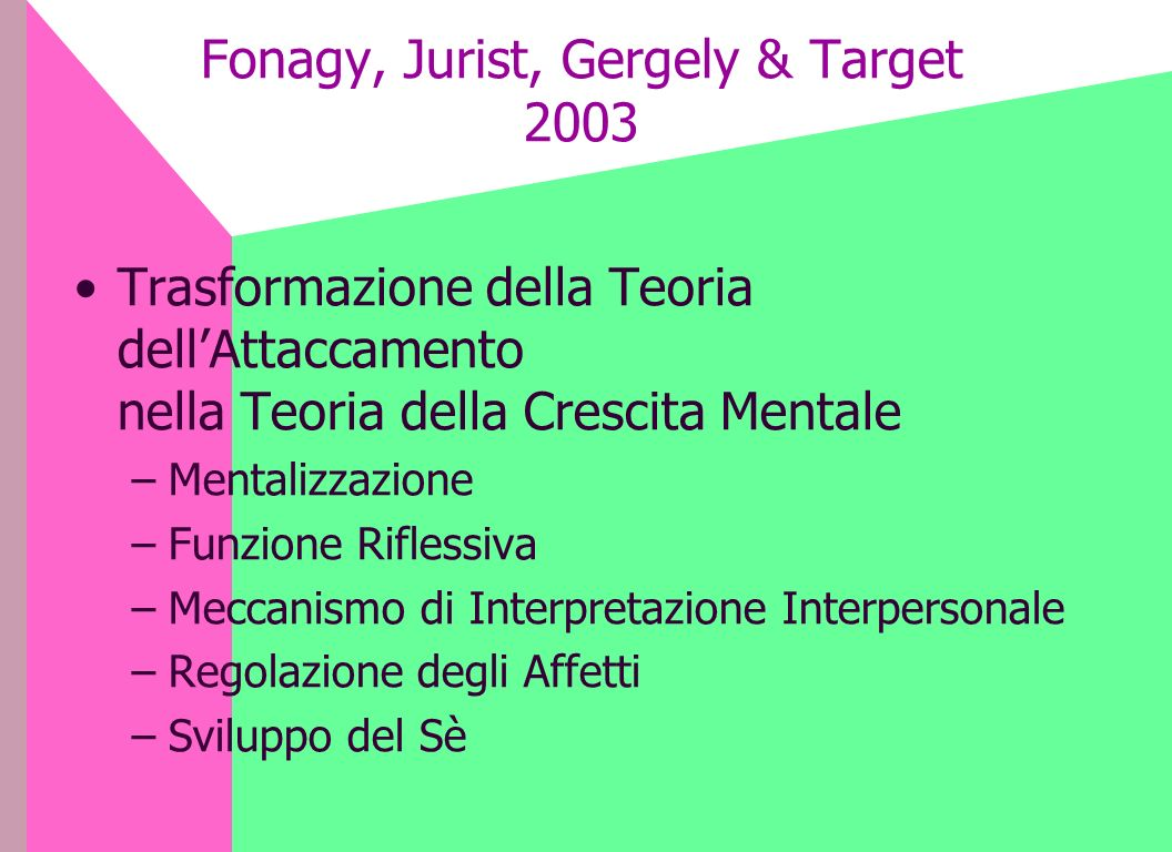 Fonagy, Jurist, Gergely & Target 2003