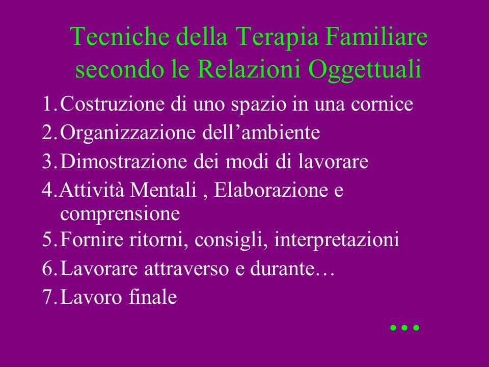 Tecniche della Terapia Familiare secondo le Relazioni Oggettuali