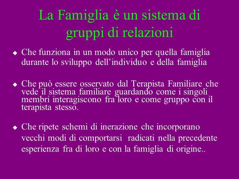 La Famiglia è un sistema di gruppi di relazioni