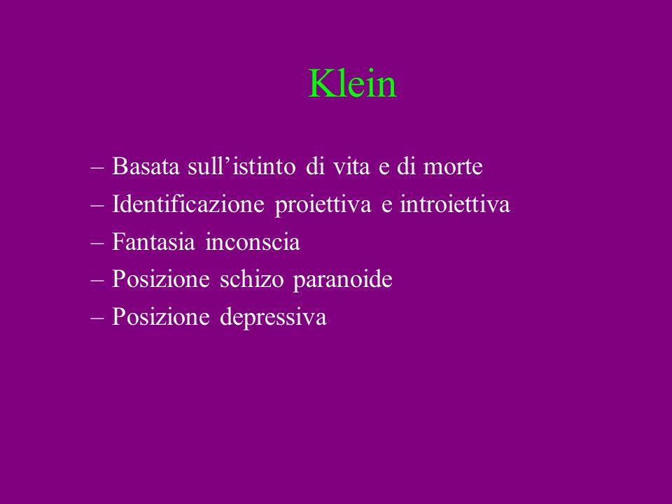 Klein Basata sull'istinto di vita e di morte
