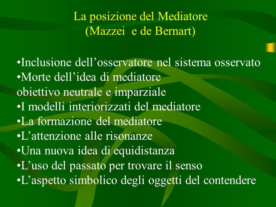 La posizione del Mediatore