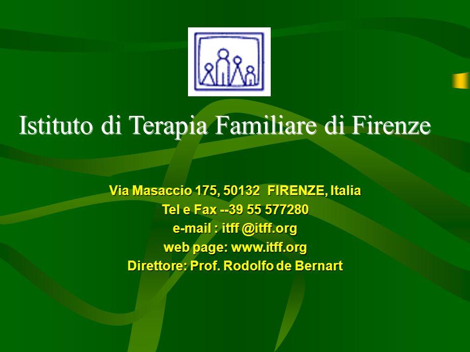 Istituto di Terapia Familiare di Firenze