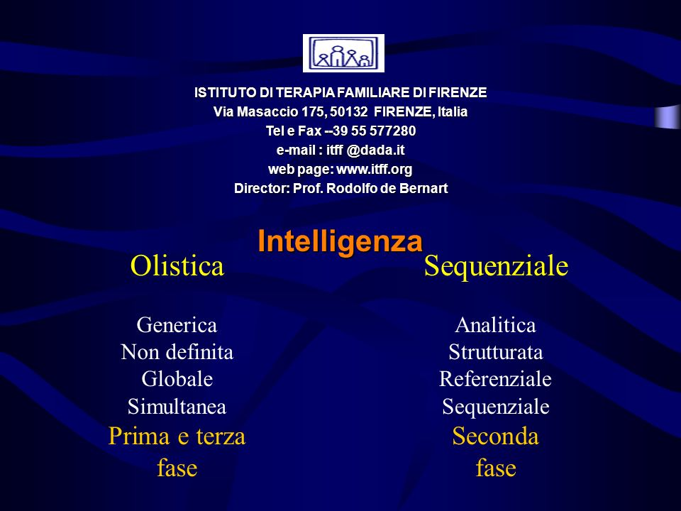 Intelligenza Olistica Sequenziale Prima e terza fase Seconda fase
