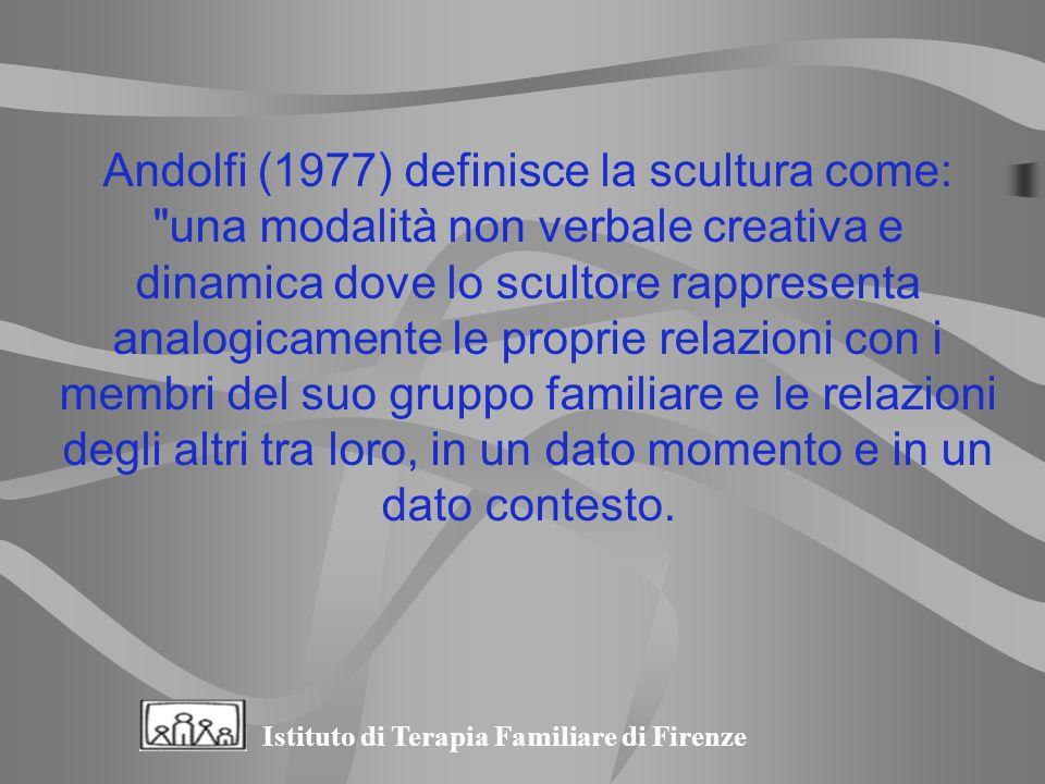 Andolfi (1977) definisce la scultura come: