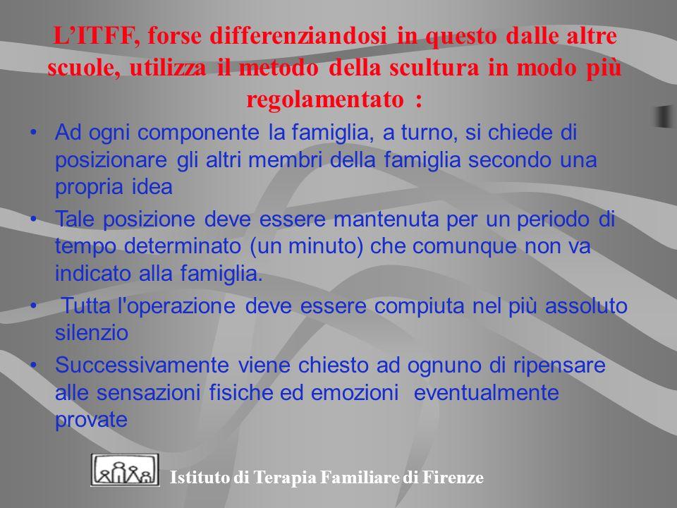 L'ITFF, forse differenziandosi in questo dalle altre scuole, utilizza il metodo della scultura in modo più regolamentato :