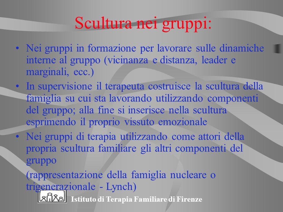 Scultura nei gruppi: Nei gruppi in formazione per lavorare sulle dinamiche interne al gruppo (vicinanza e distanza, leader e marginali, ecc.)