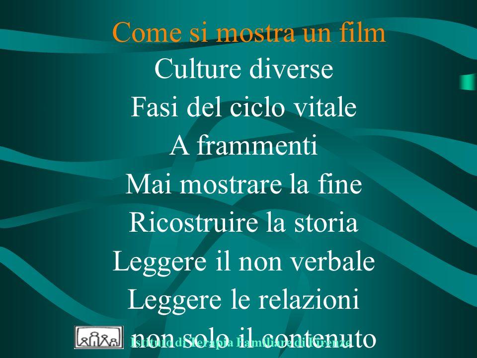 Come si mostra un film Culture diverse Fasi del ciclo vitale
