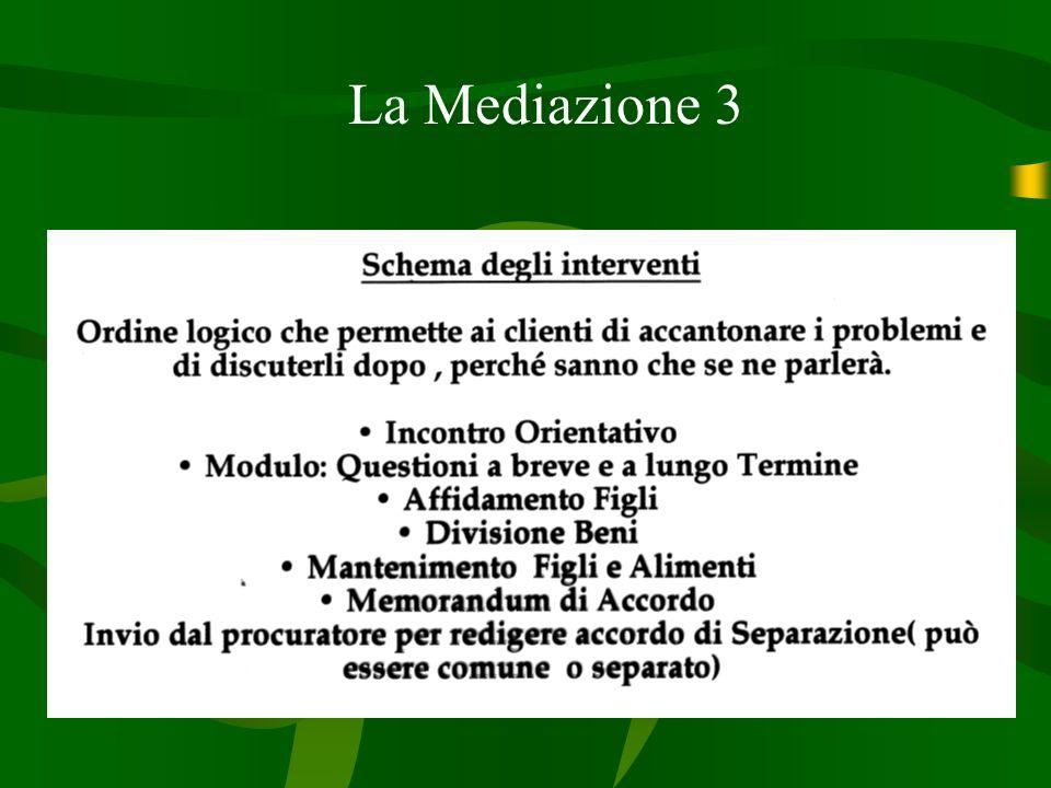 La Mediazione 3