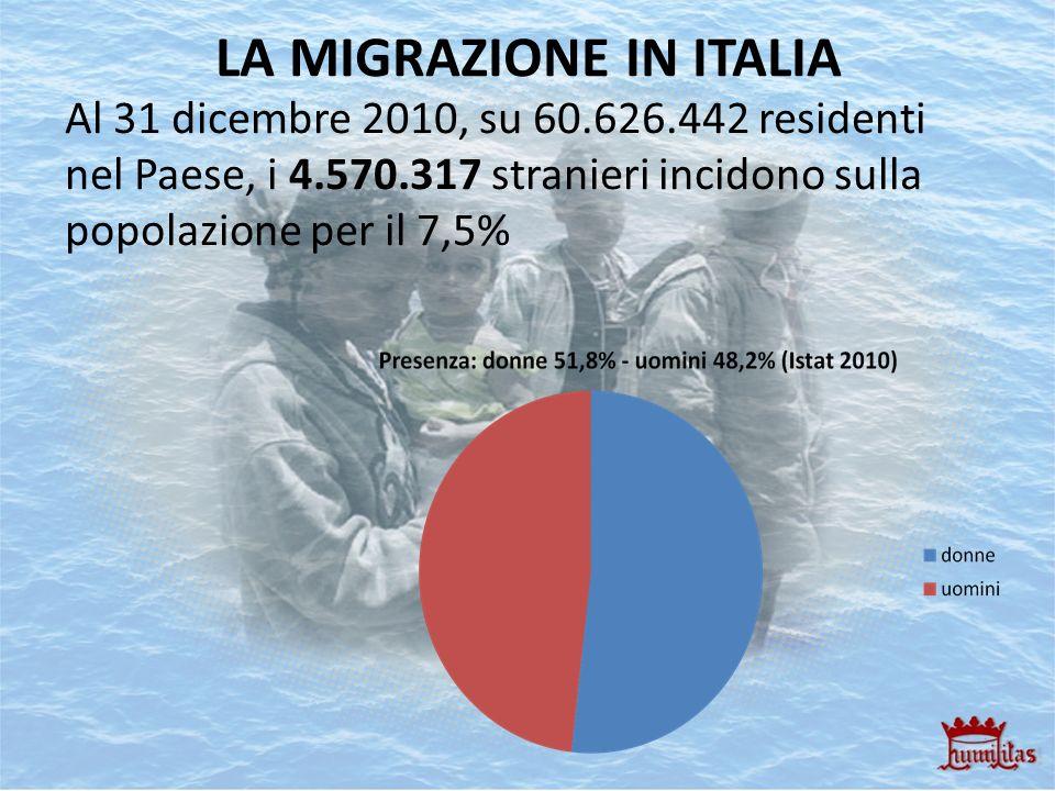 LA MIGRAZIONE IN ITALIA