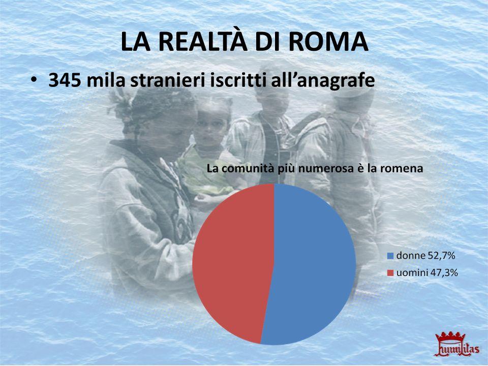 LA REALTÀ DI ROMA 345 mila stranieri iscritti all'anagrafe