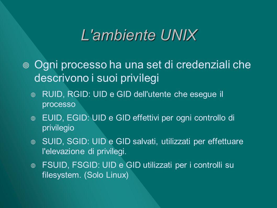 L ambiente UNIX Ogni processo ha una set di credenziali che descrivono i suoi privilegi. RUID, RGID: UID e GID dell utente che esegue il processo.