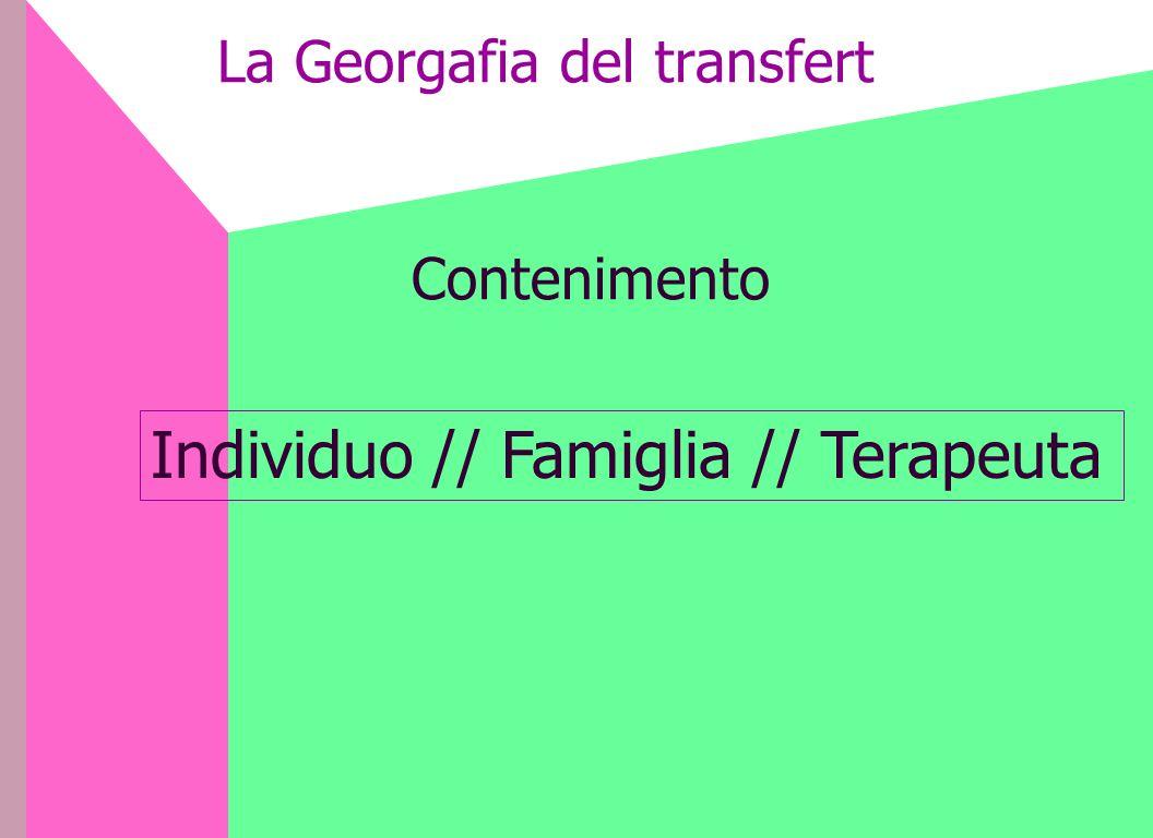La Georgafia del transfert