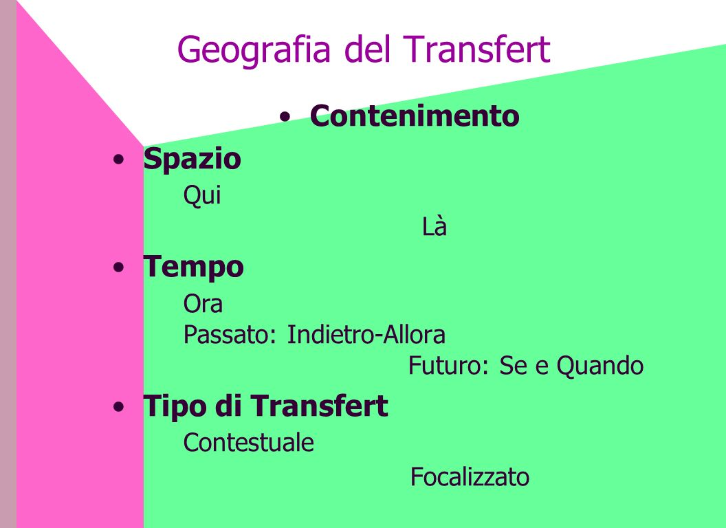 Geografia del Transfert