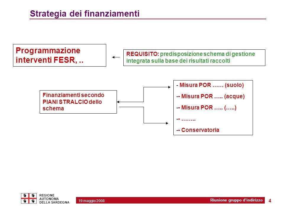 Strategia dei finanziamenti