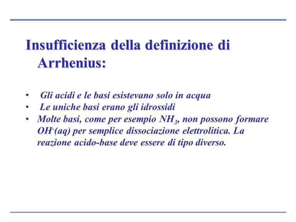 Insufficienza della definizione di Arrhenius: