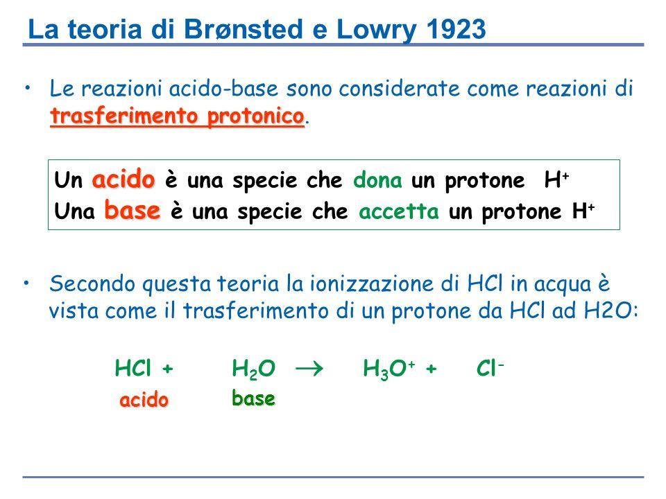 La teoria di Brønsted e Lowry 1923