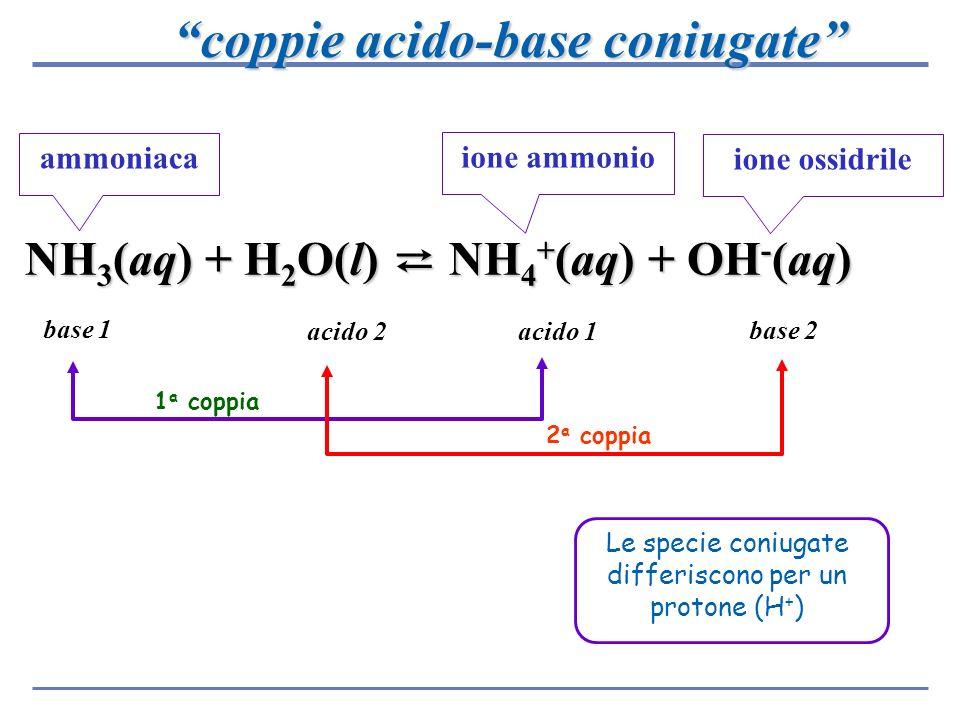 coppie acido-base coniugate