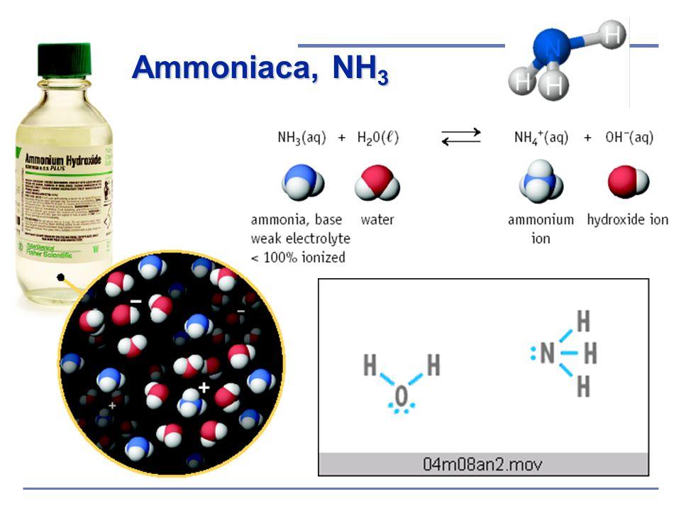 Ammoniaca, NH3