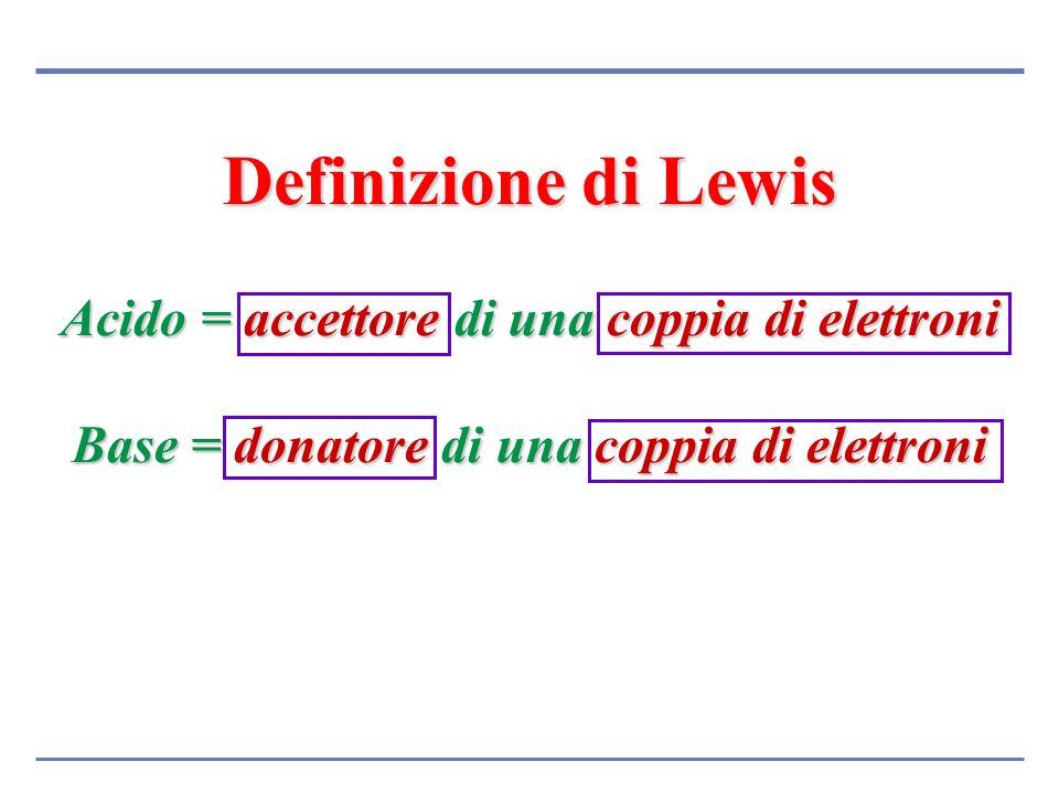 Definizione di Lewis Acido = accettore di una coppia di elettroni
