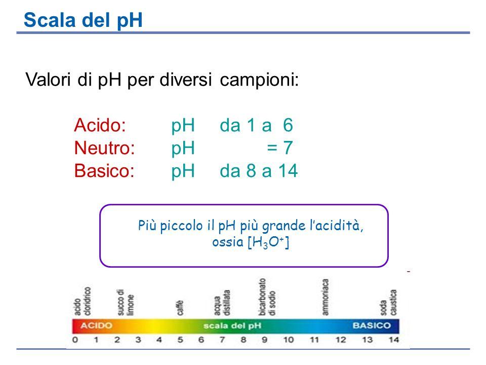 Più piccolo il pH più grande l'acidità,