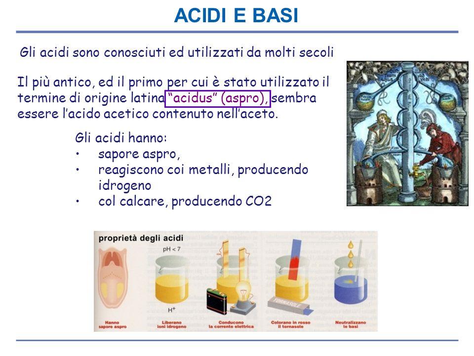 ACIDI E BASI Gli acidi sono conosciuti ed utilizzati da molti secoli