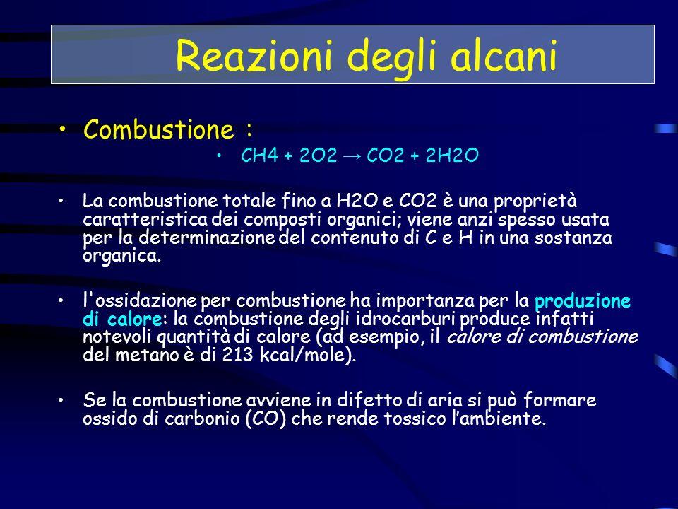 Reazioni degli alcani Combustione : CH4 + 2O2 → CO2 + 2H2O