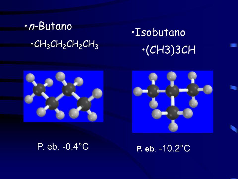 n-Butano Isobutano (CH3)3CH CH3CH2CH2CH3 P. eb. -0.4°C P. eb. -10.2°C