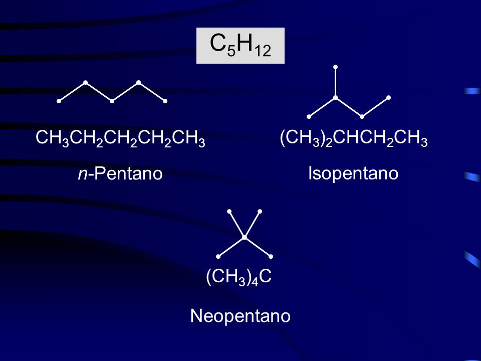C5H12 CH3CH2CH2CH2CH3 (CH3)2CHCH2CH3 n-Pentano Isopentano (CH3)4C