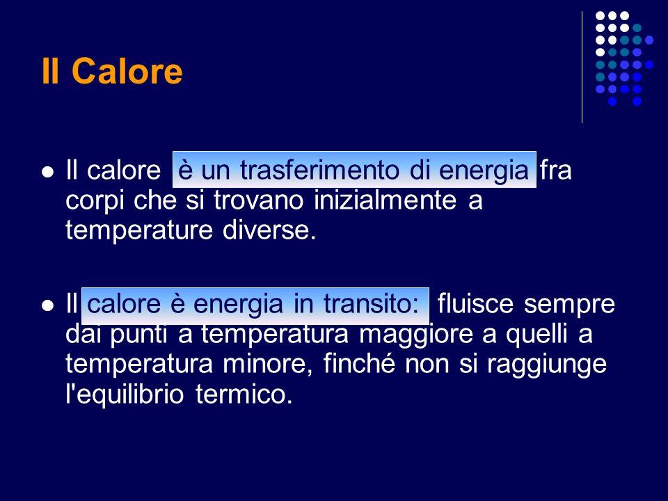 Il Calore Il calore è un trasferimento di energia fra corpi che si trovano inizialmente a temperature diverse.