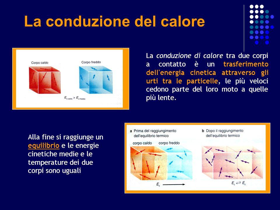 La conduzione del calore