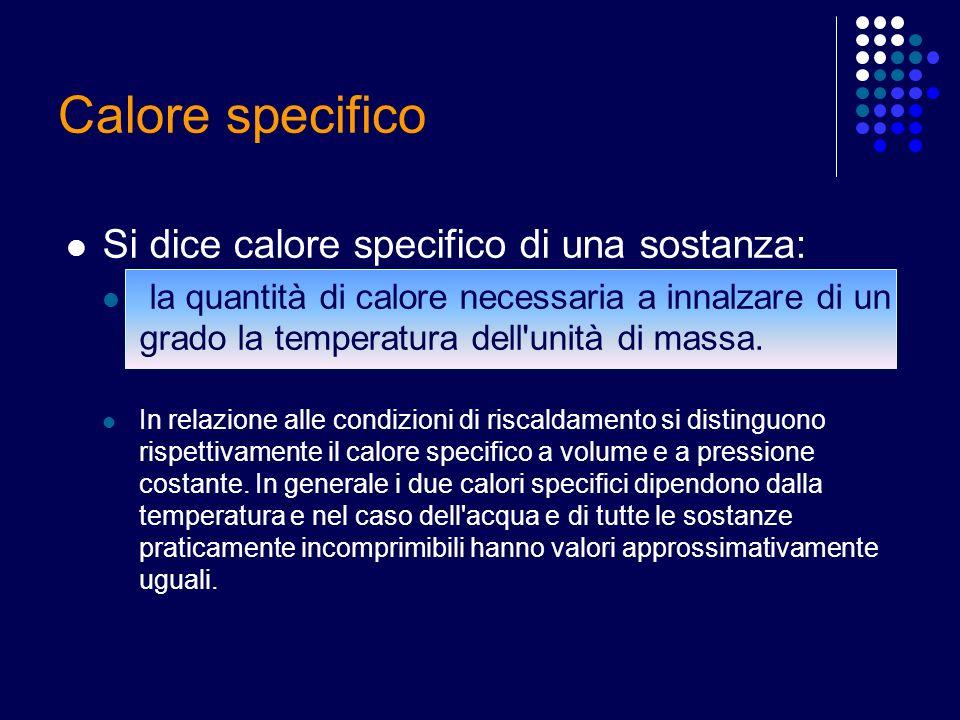 Calore specifico Si dice calore specifico di una sostanza: