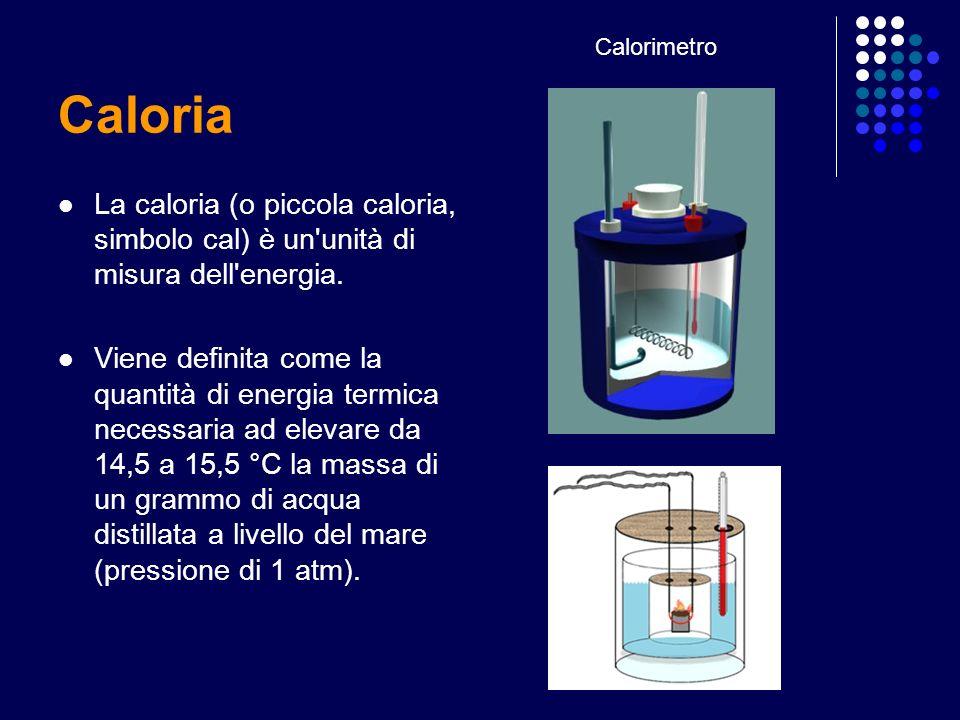 Caloria Calorimetro. La caloria (o piccola caloria, simbolo cal) è un unità di misura dell energia.