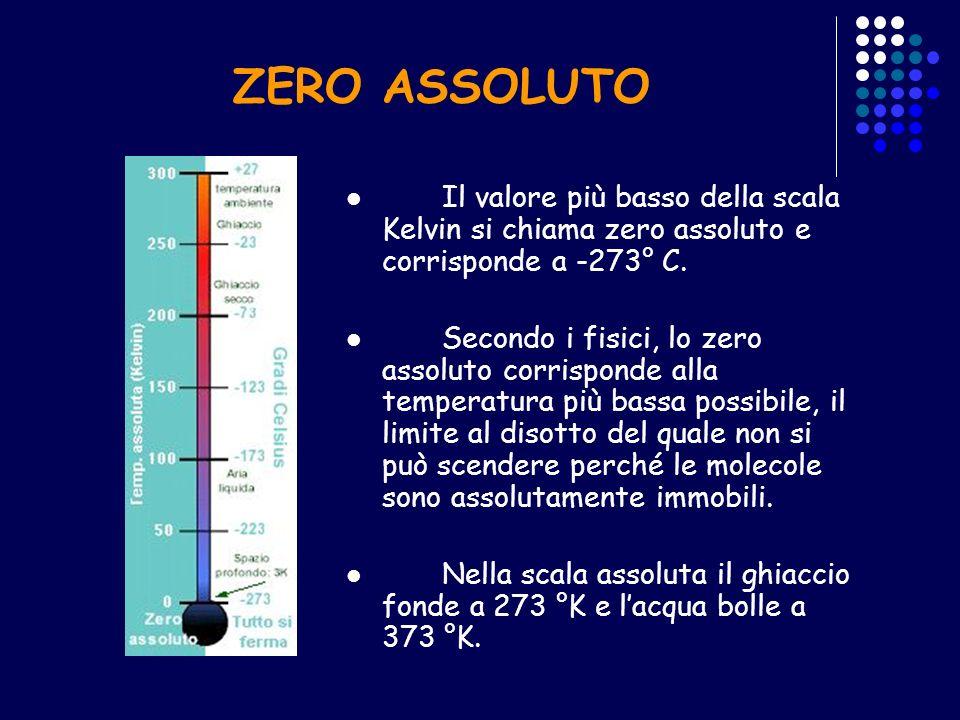 ZERO ASSOLUTO Il valore più basso della scala Kelvin si chiama zero assoluto e corrisponde a -273° C.