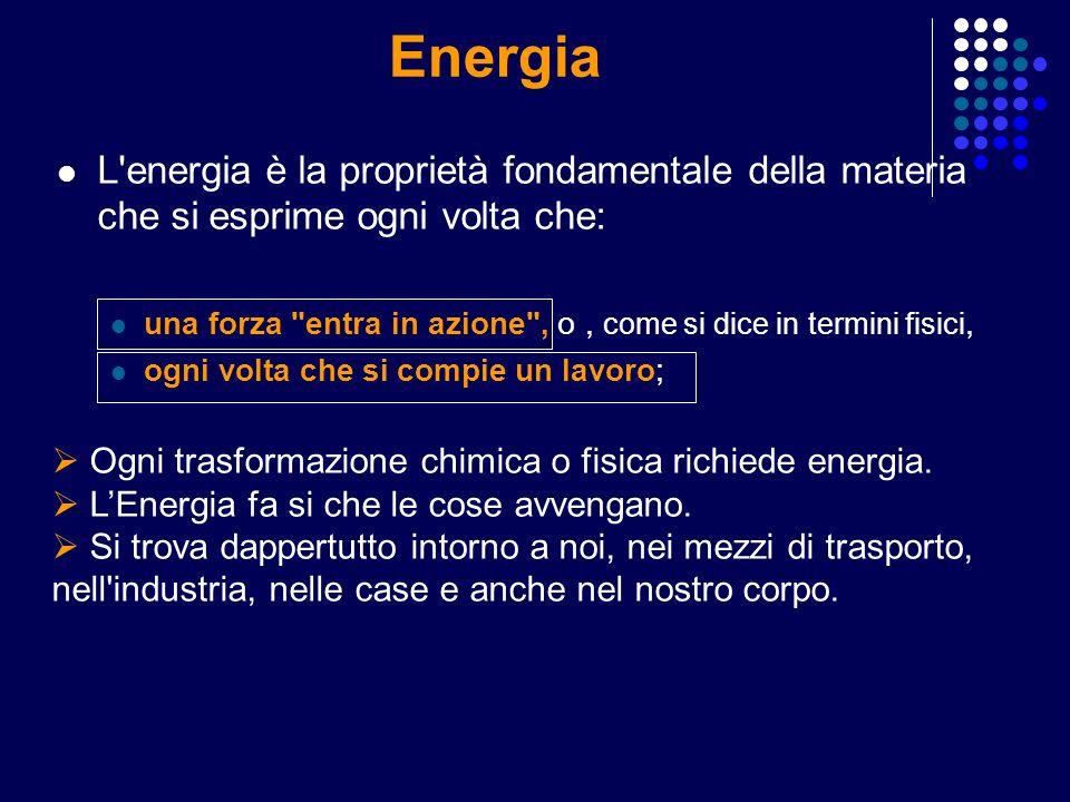 Energia L energia è la proprietà fondamentale della materia che si esprime ogni volta che: