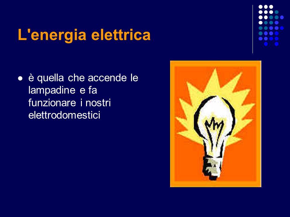 L energia elettrica è quella che accende le lampadine e fa funzionare i nostri elettrodomestici